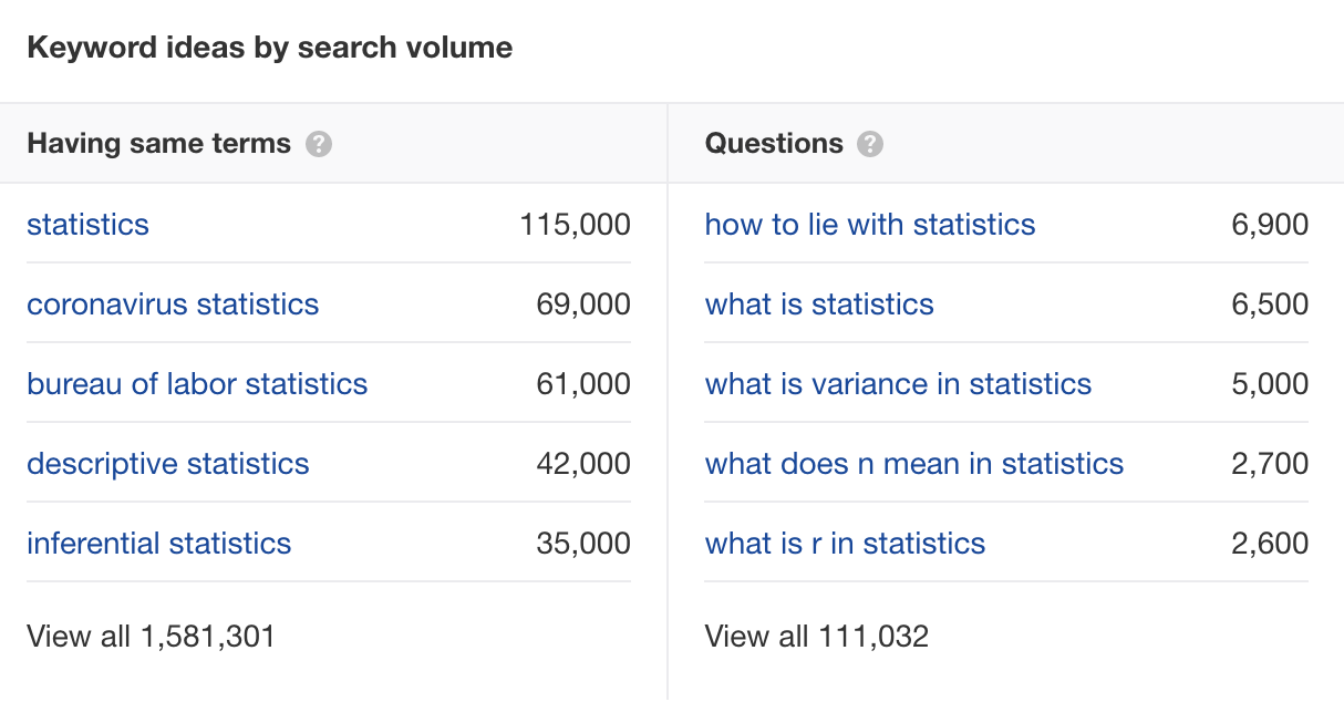 "Keyword ideas for ""statistics"""